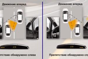 Парковочные системы контроля слепых зон. Что это такое и как работает?