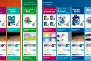 Обзор аспектов, влияющих на срок службы галогенных ламп Philips