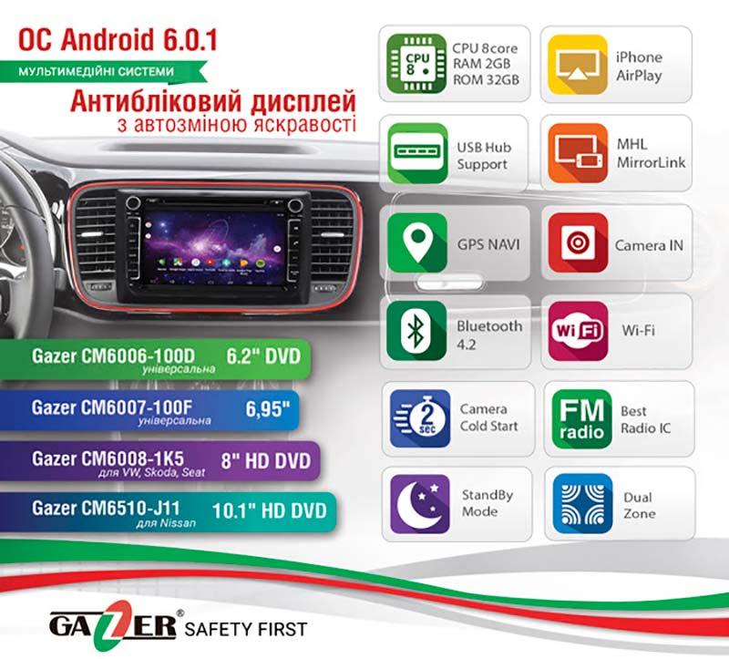 Gazer CM6006-100D, Gazer CM6007-100F, Gazer CM6510-J11, Gazer CM6008-1K5
