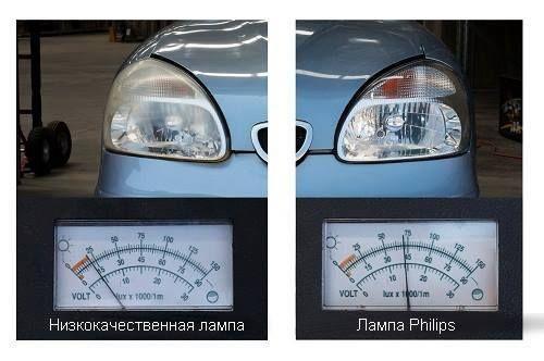 галоген Philips