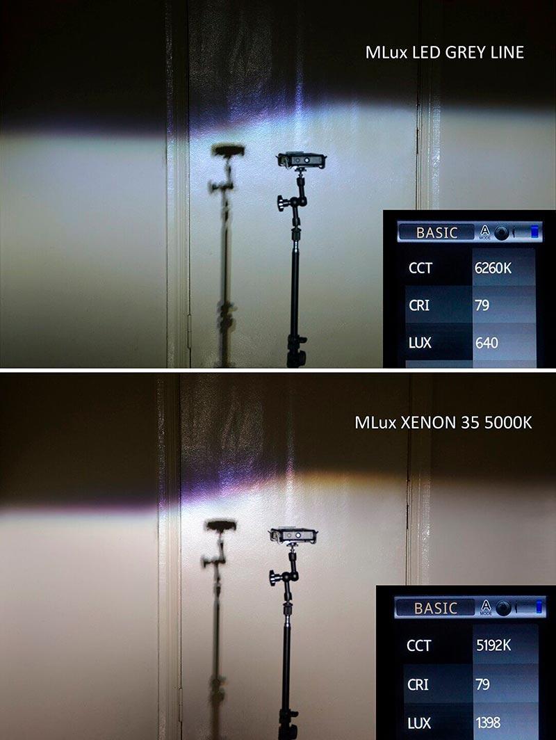 светодиодные лампы головного света