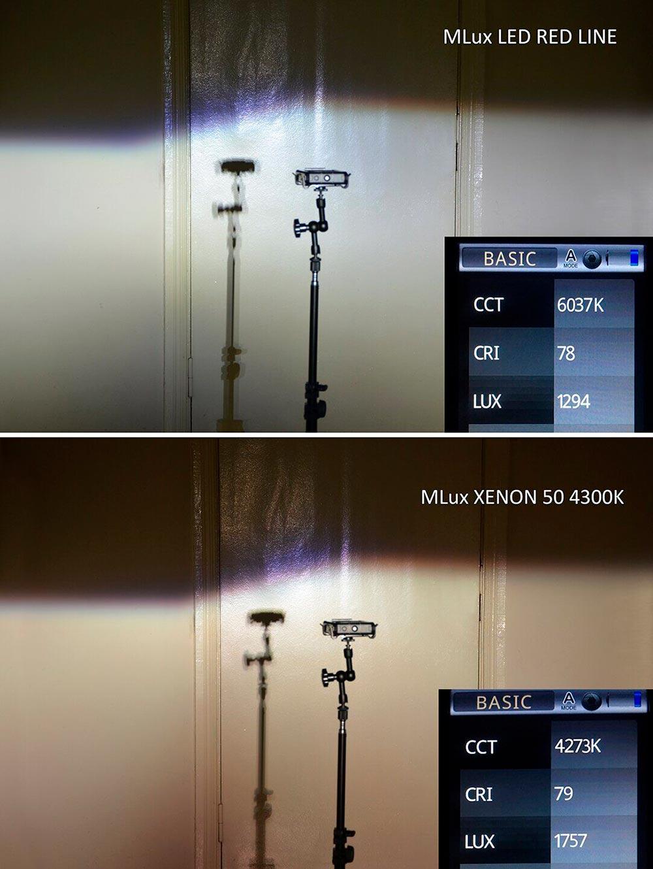 светодиодные лампы mlux