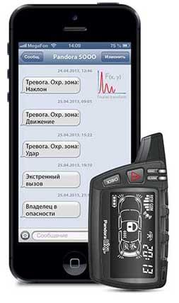 оповіщення на мобільний телефон
