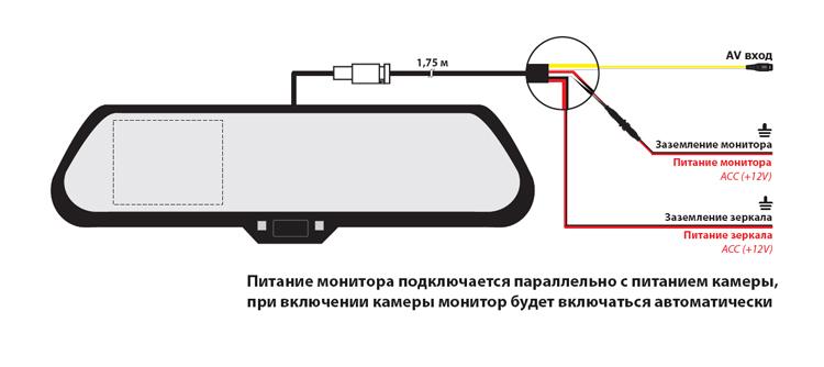 Схема подключения зеркала заднего вида с экраном